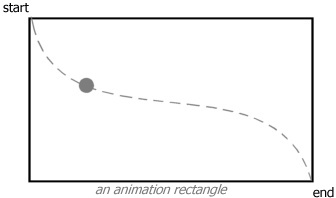 Animation Rectangle